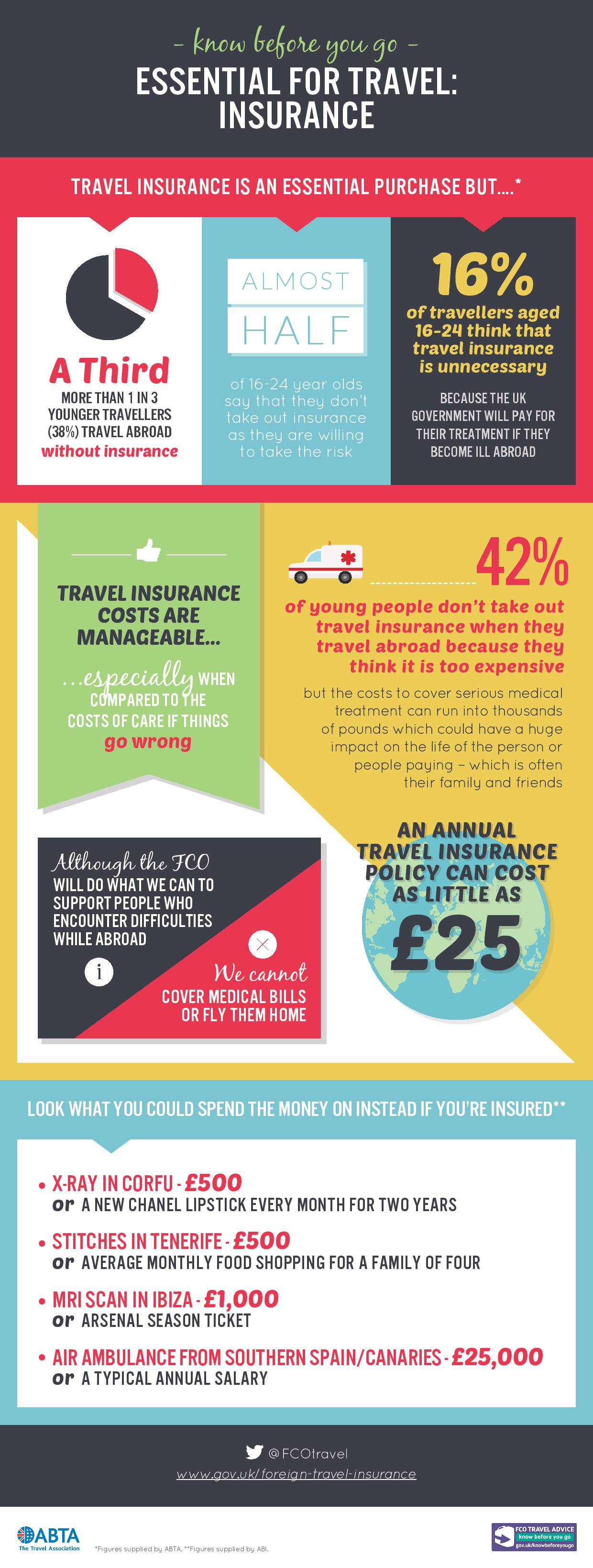 FCO_Insurance_Infographic_Final7-page-001
