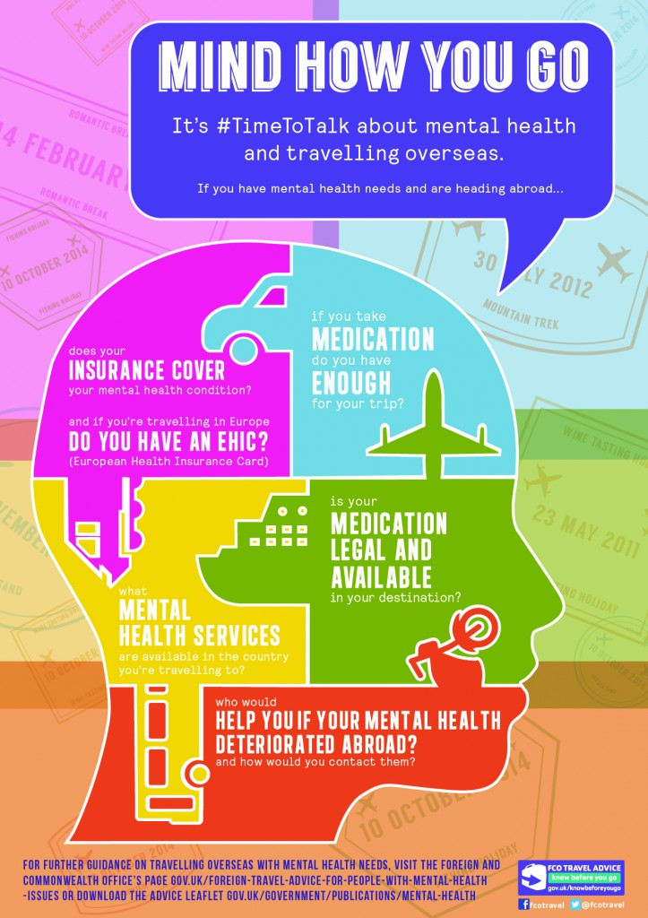 Mental Health Travel Advice 2014