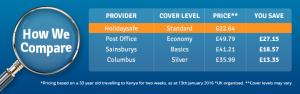 Safari travel insurance price comparison