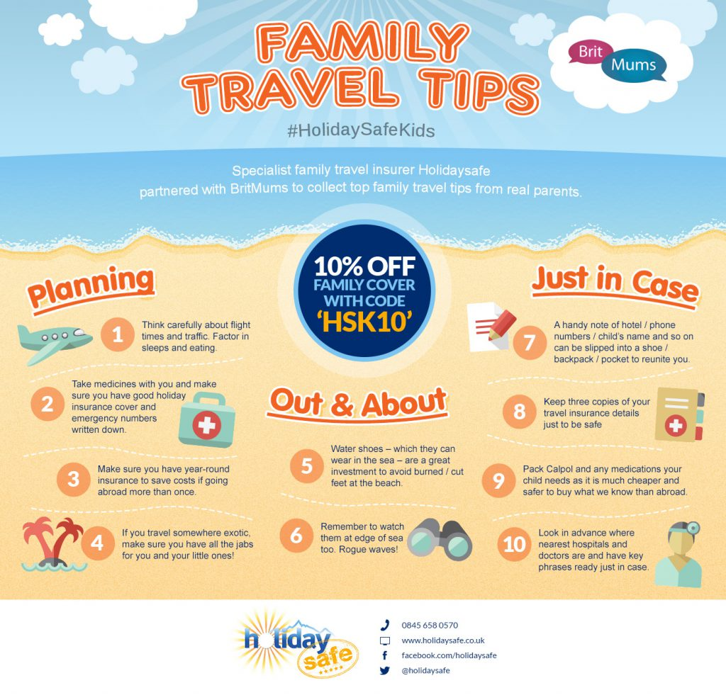 52 Best Images About Family Travel On Pinterest: Top Family Travel Tips Infographic