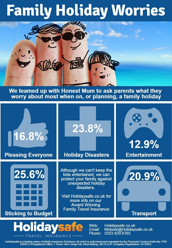 Family Worries Infographic