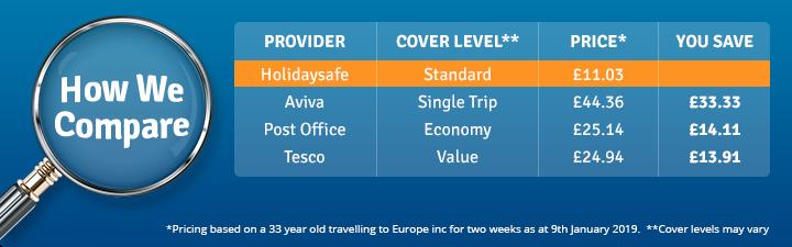 Pregnancy Travel Insurance - Up to 40 Weeks | Holidaysafe